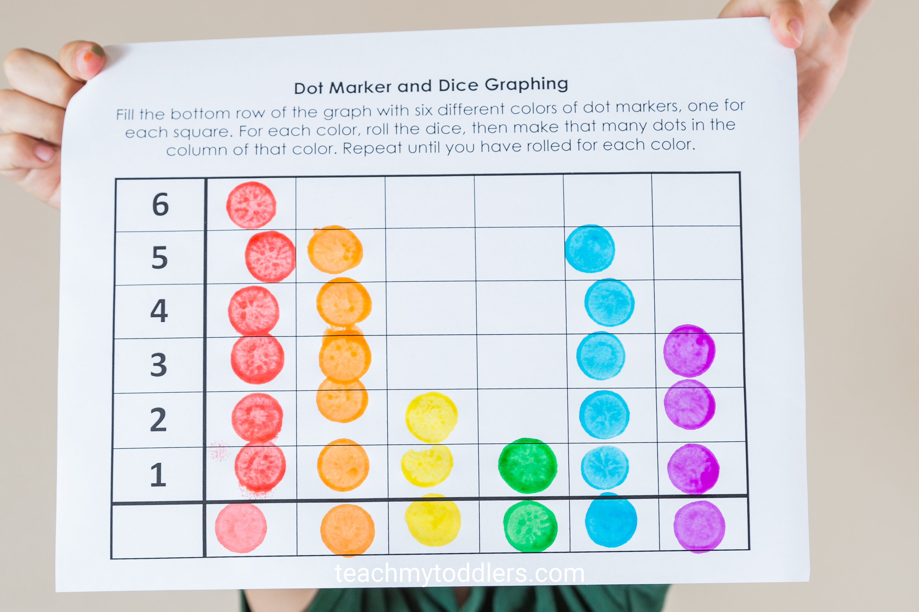 Discover how to use this dot marker dice graph activity to teach toddlers numbers